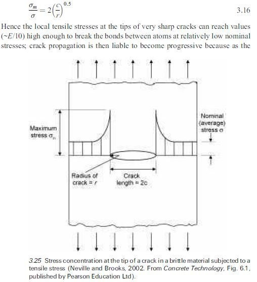 Photo of Fracture mechanics
