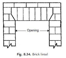 Photo of Lintels