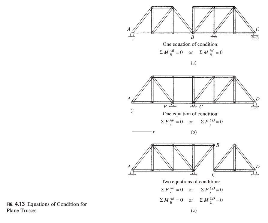 Photo of Static Determinacy, Indeterminacy, and Instability of Plane Trusses
