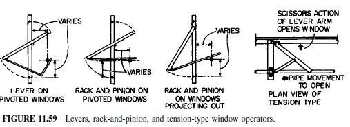 Photo of Mechanical Operators for Windows