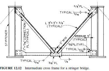 Photo of Characteristics of Plate-Girder Stringer Bridges