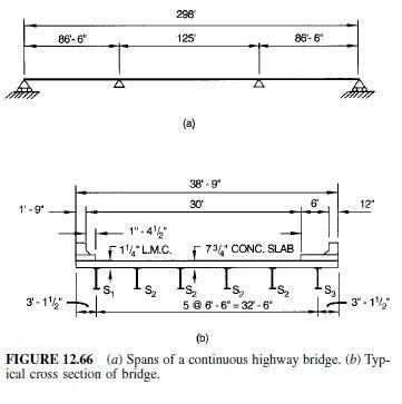 Photo of Allowable-Stress Design of Bridge with Continuous, Composite Stringers