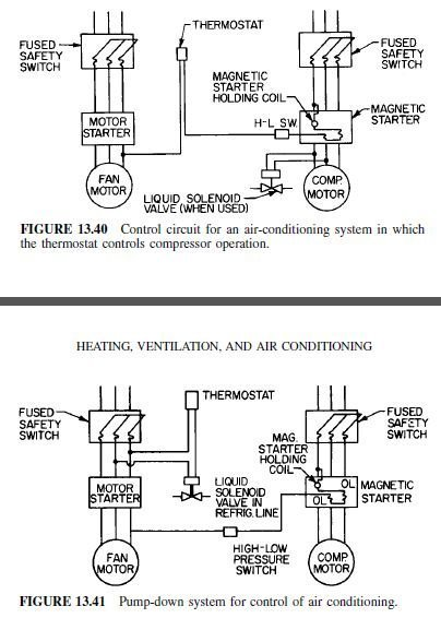 Photo of Control Systems for Air Conditioning
