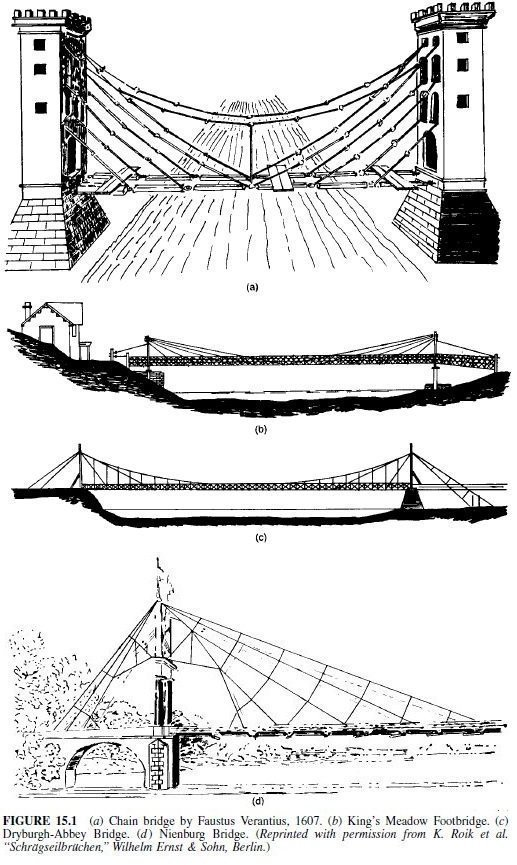 Photo of Evolution of Cable-Suspended Bridges