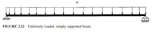 Photo of Bending Stresses and Strains in Beams