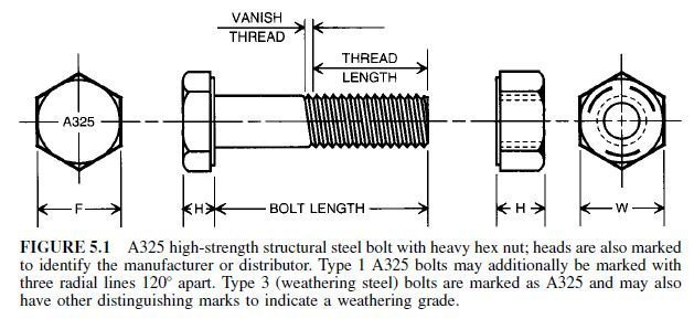 Photo of High-Strength Bolts, Nuts, and Washers