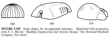 Photo of Air-Stabilized Structures