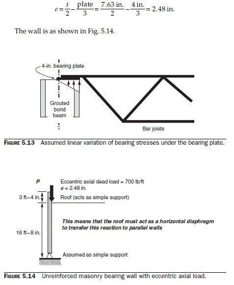 Photo of Example of Strength Design of Unreinforced Bearing Wall with Eccentric Axial Load