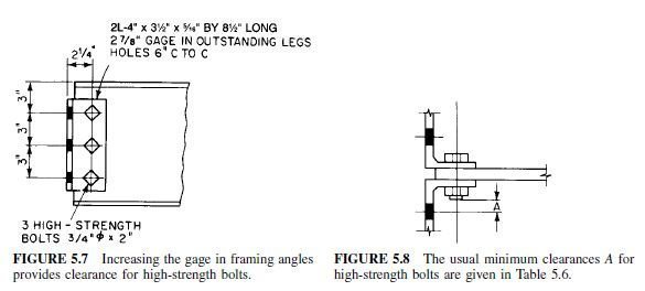 Photo of Fastener Spacing