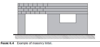 Photo of Steps in Strength Design of Reinforced Beams and Lintels