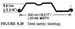 Photo of Lightweight Steel Metric Sheeting