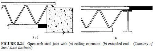 Photo of Construction Details for Open-Web Steel Joists