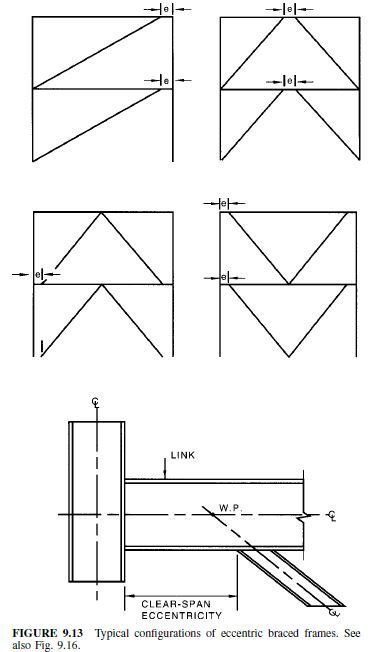 Photo of Seismic-Design Limitations on Steel Frames