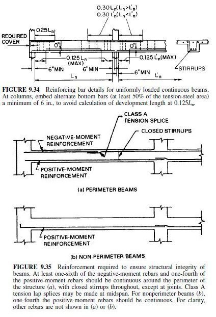 Photo of Flexural Reinforcement