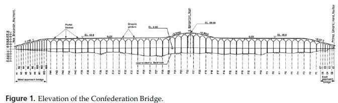 Photo of Description of the bridge