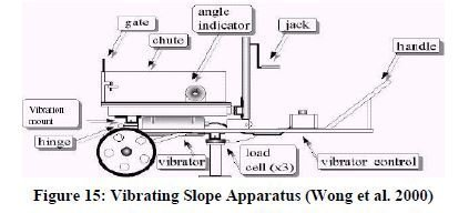 Photo of Vibrating Slope Apparatus