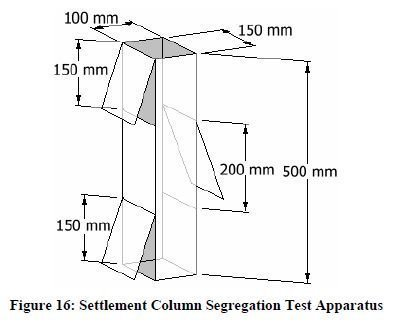 Photo of Settlement Column Segregation Test