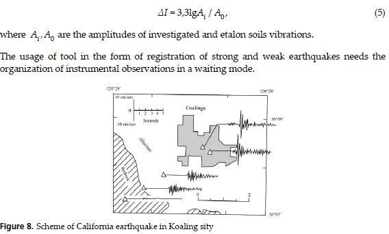 Photo of Instrumental method of seismic microzonation