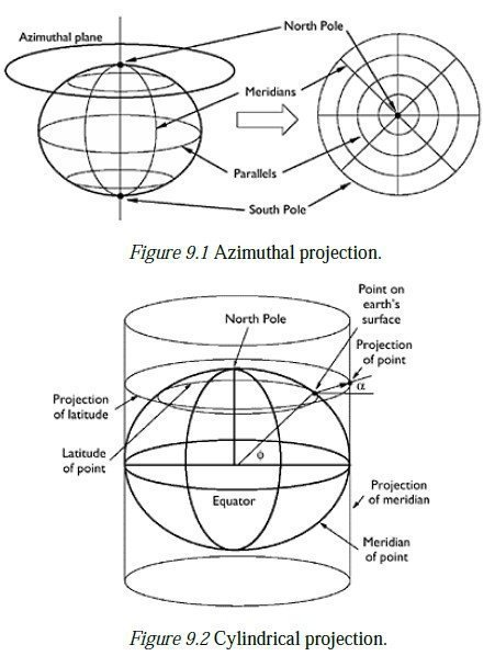 Photo of Map projections