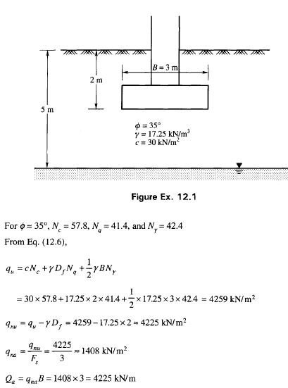 Bearing capacity problem example 1