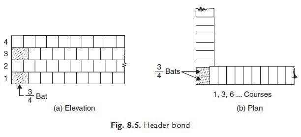 Photo of Bearing capacity problem example 6