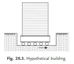 Photo of Improving Earthquake Resistance of Tall Buildings