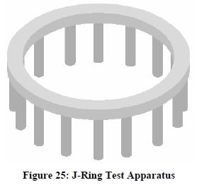 Photo of J-Ring Test