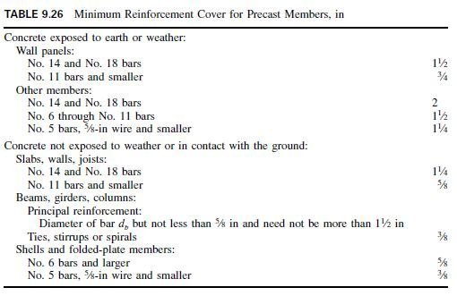 Photo of Tolerances for Precast Construction