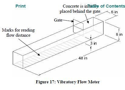 Photo of Vibratory Flow Meter