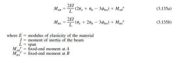 Photo of Slope-Deflection Method