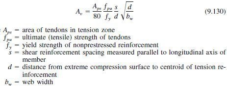 Photo of Shear-Strength Design of Prestressed Concrete