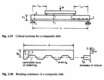 Photo of The m-k or shear-bond test