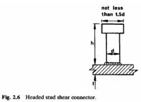 Photo of Methods of shear connection