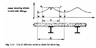 Photo of Effective cross-section